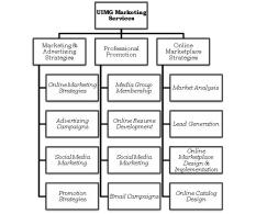 Marketing Services JPG